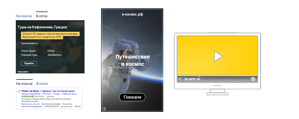 Контекстная реклама в Бишкеке